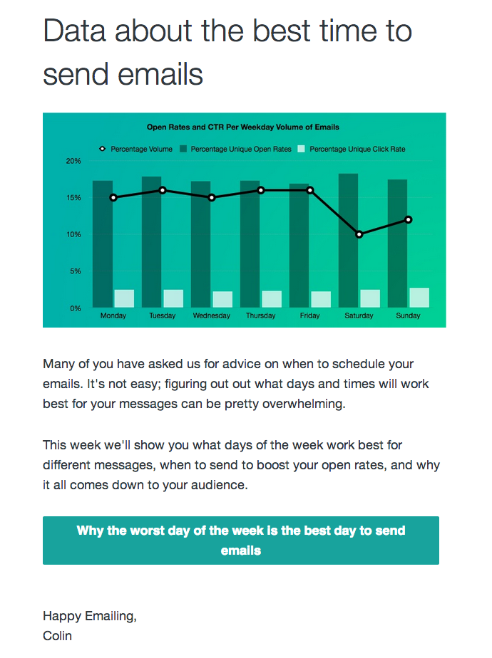 Data about best time to send emails when to send newsletter example