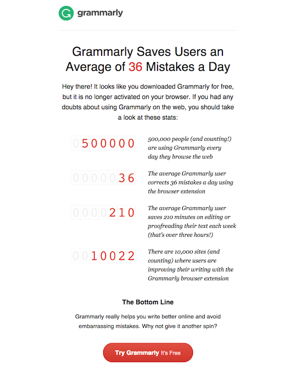 Grammarly's triggered retention email