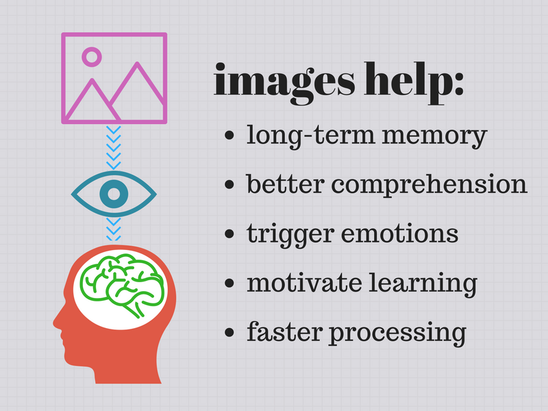 benefits of images on learning