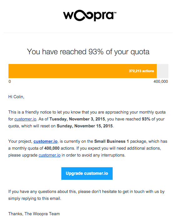 Woopra quota warning behavioral marketing email