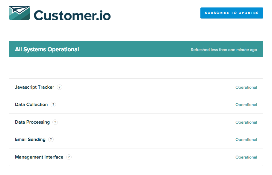 Customer.io's status page