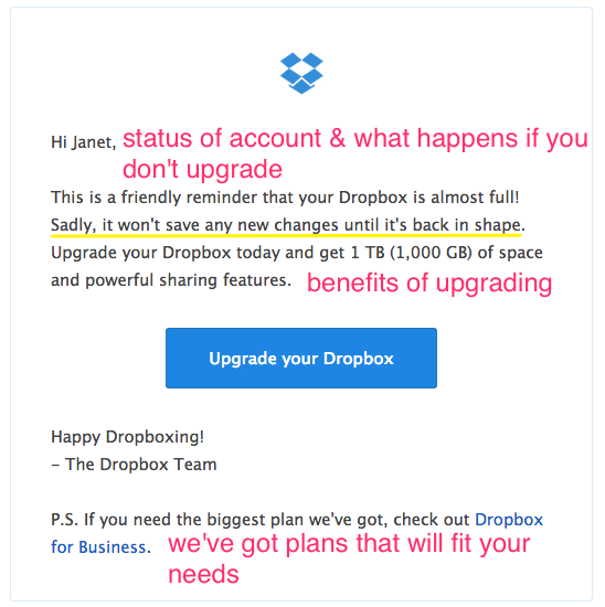 How the Best SaaS Companies Write Upgrade Emails that