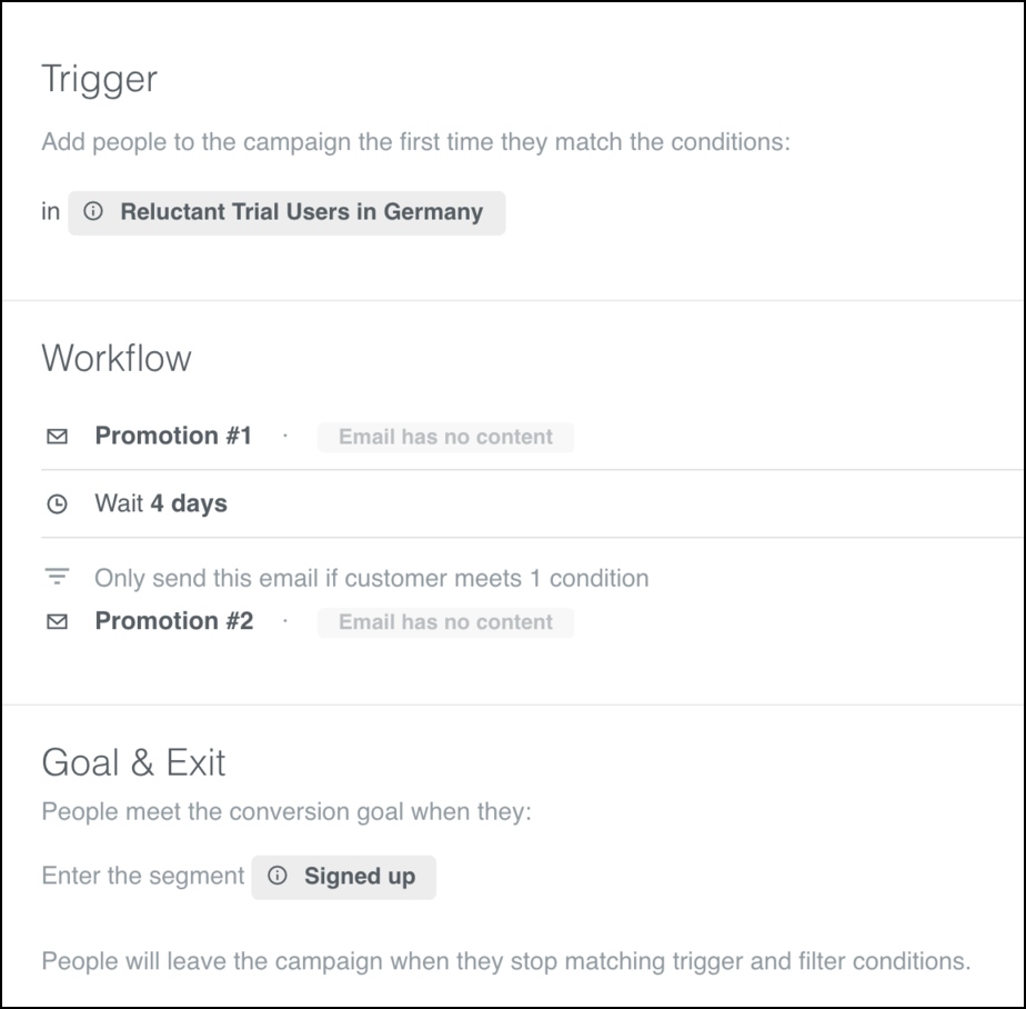 promotional email workflow