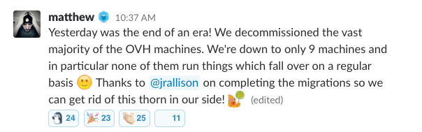 "Slack message saying: ""Yesterday was the end of an era! We decommissioned the vast majority of the OVH machines. We're down to only 9 machines and in particular none of them run things which fall over on a regular basis :slightly_smiling_face:! Thanks to John [Allison] on completing the migrations!"""