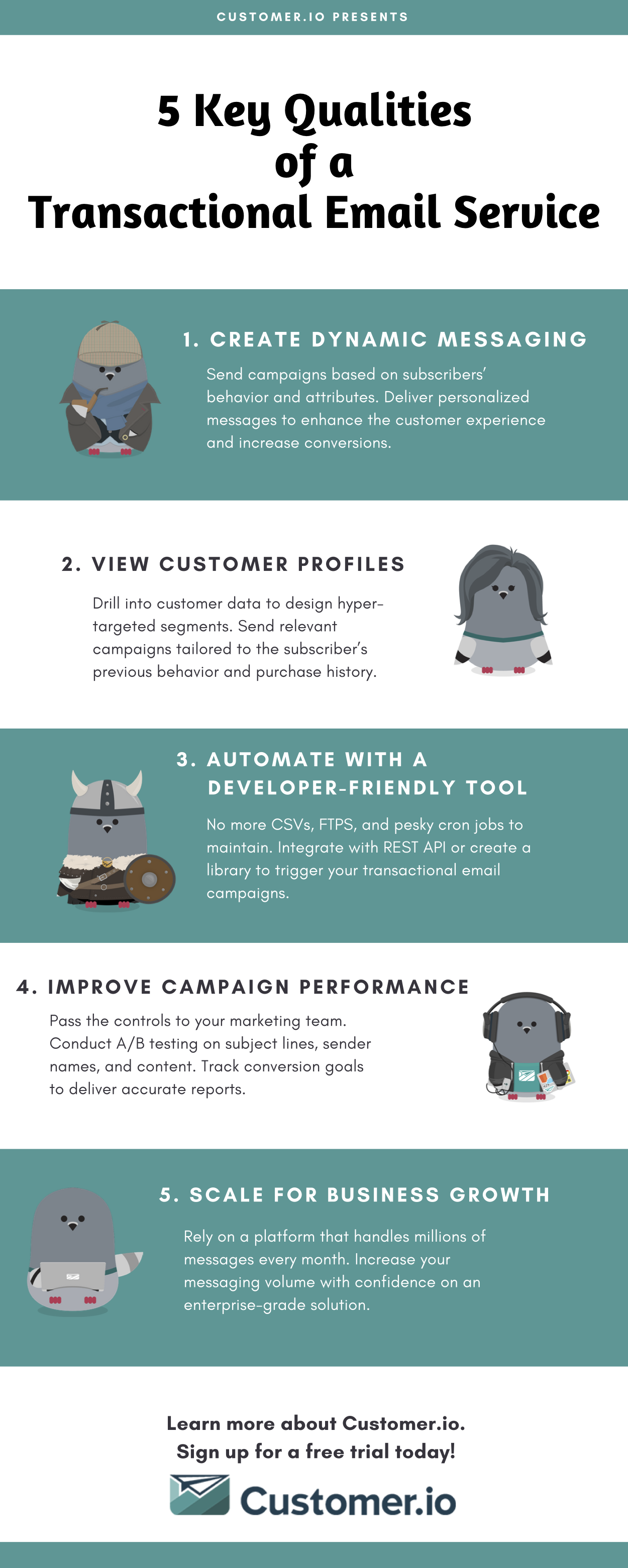 transactional email service infographic
