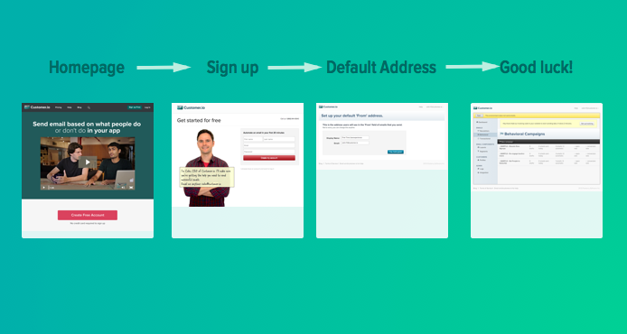 Customer.io Onboarding steps
