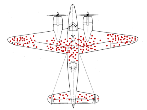 survivorship bias plan diagram