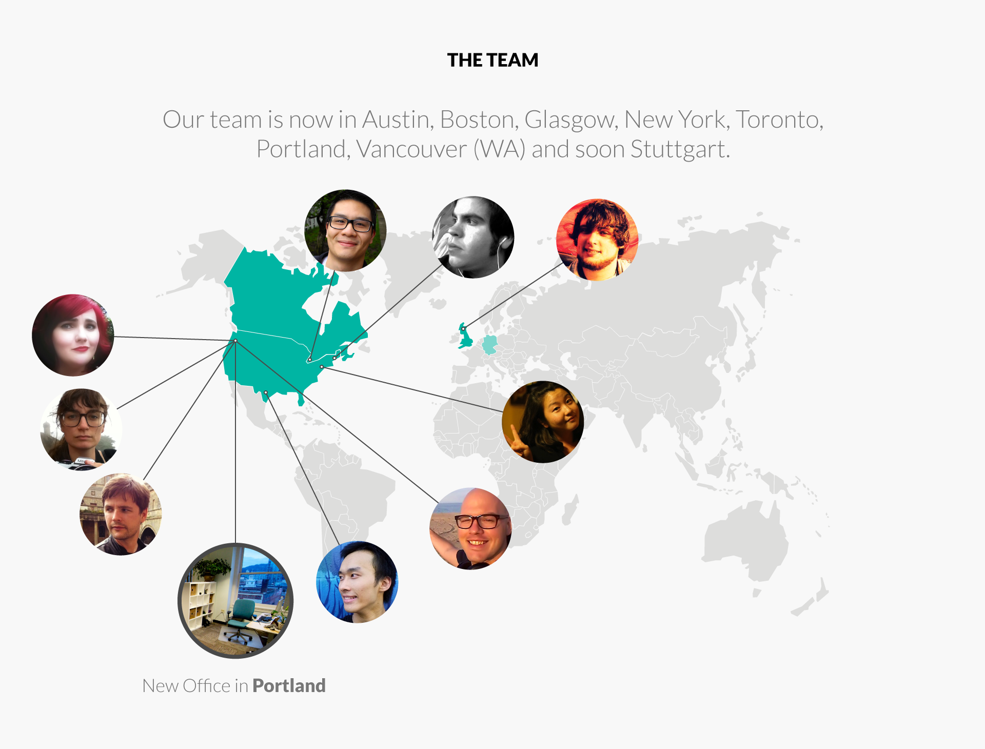 Customer.io - Year in 2014 - The team