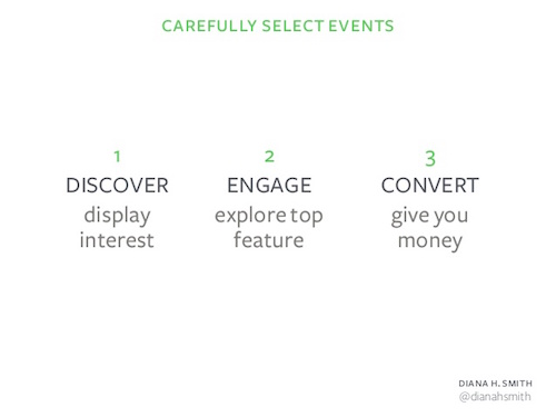 discovery, engagement, conversion stages